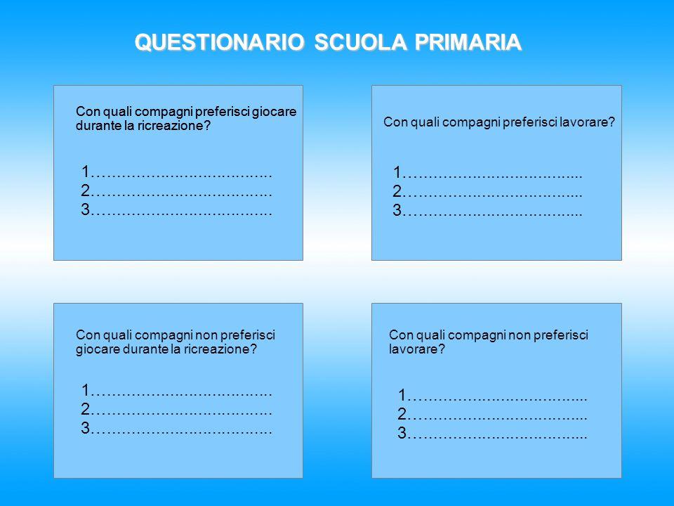 QUESTIONARIO SCUOLA PRIMARIA