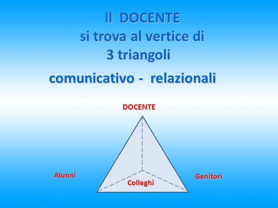 comunicativo - relazionali