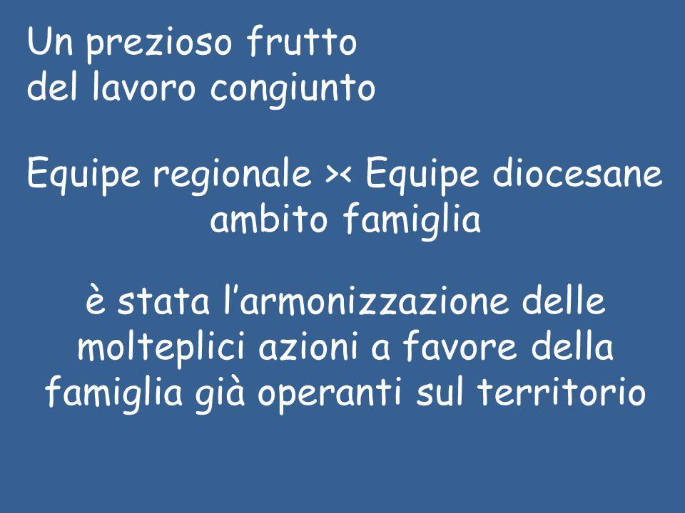 Un prezioso frutto del lavoro congiunto. Equipe regionale >< Equipe diocesane. ambito famiglia.