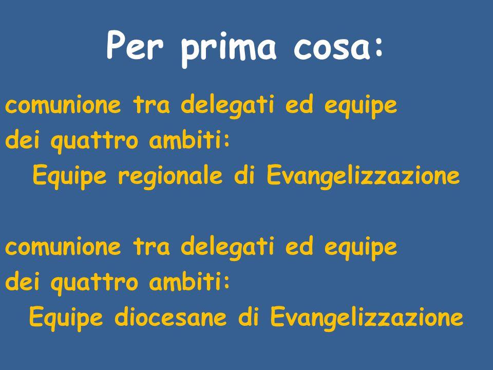 Per prima cosa: comunione tra delegati ed equipe dei quattro ambiti: Equipe regionale di Evangelizzazione Equipe diocesane di Evangelizzazione