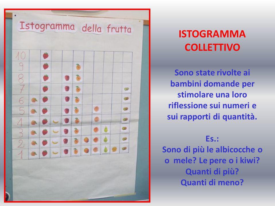 ISTOGRAMMA COLLETTIVO Sono state rivolte ai bambini domande per stimolare una loro riflessione sui numeri e sui rapporti di quantità.