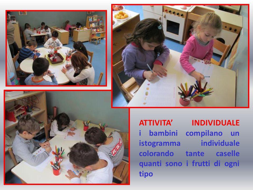 ATTIVITA' INDIVIDUALE i bambini compilano un istogramma individuale colorando tante caselle quanti sono i frutti di ogni tipo