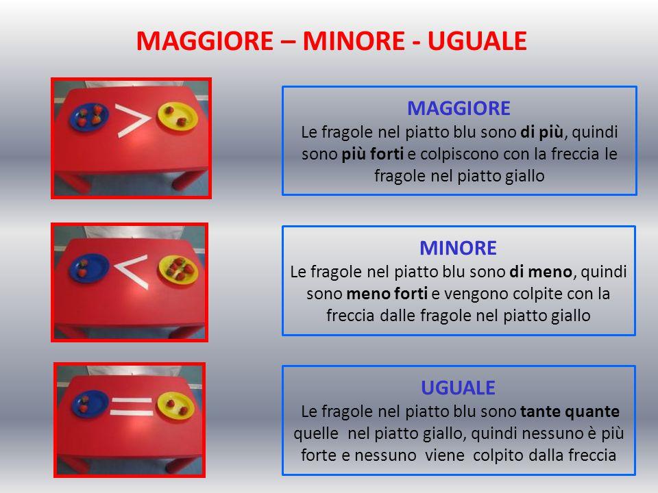 MAGGIORE – MINORE - UGUALE