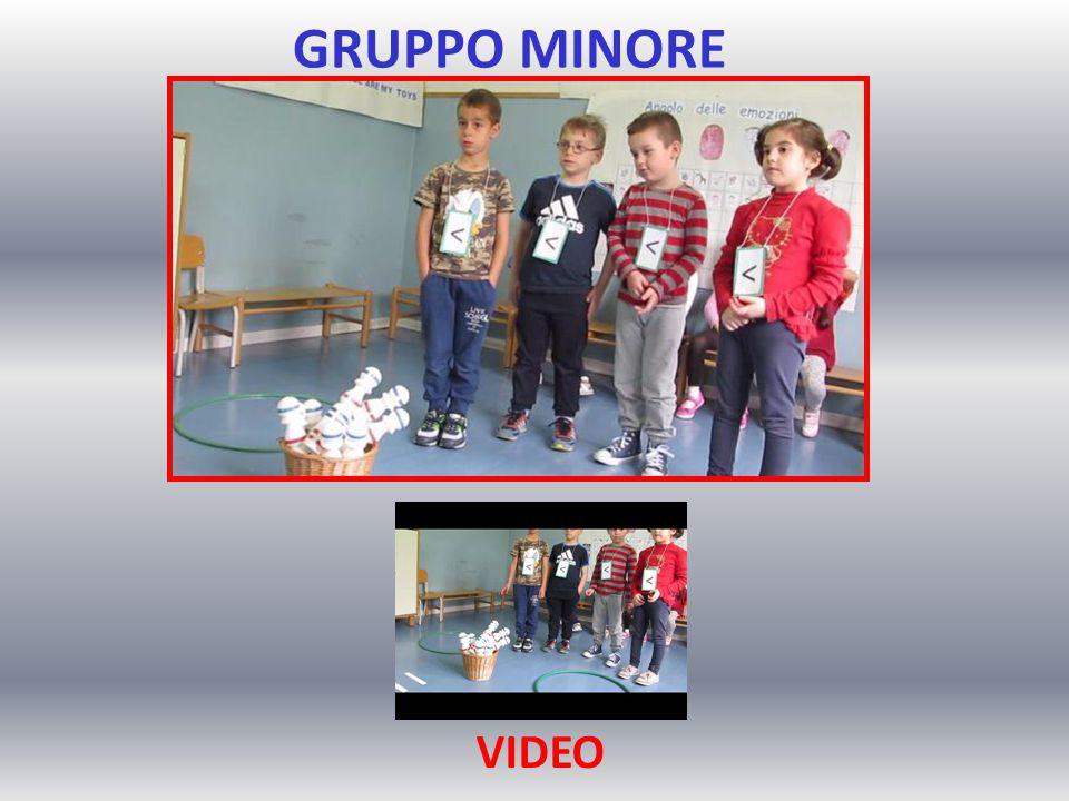 GRUPPO MINORE VIDEO