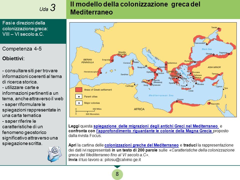 Il modello della colonizzazione greca del Mediterraneo