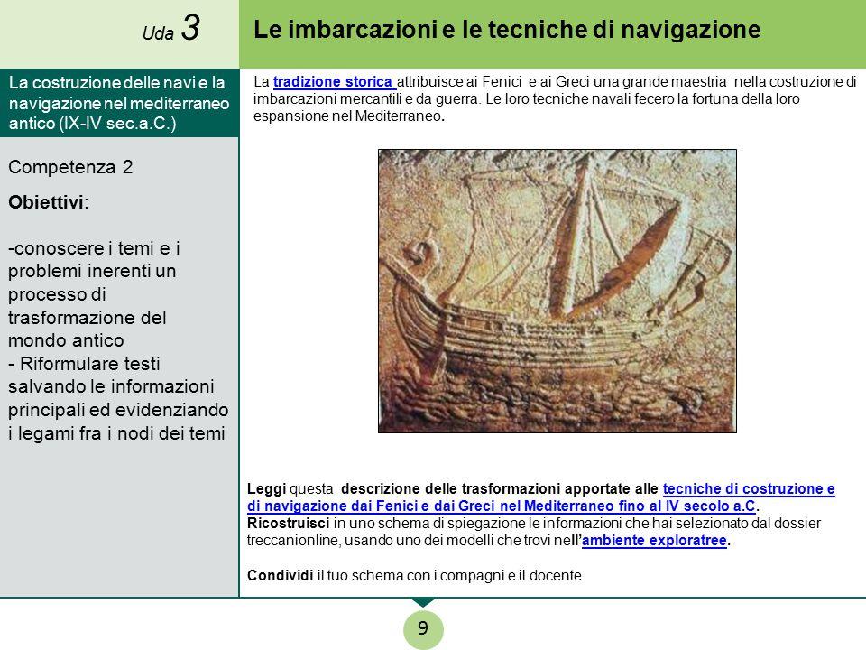 Le imbarcazioni e le tecniche di navigazione