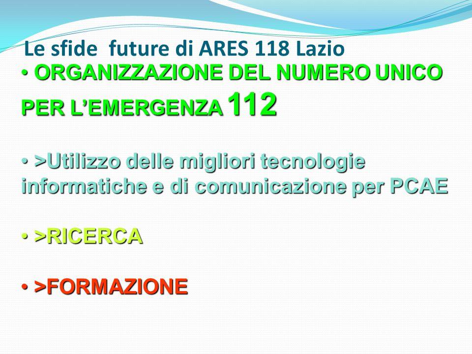 Le sfide future di ARES 118 Lazio