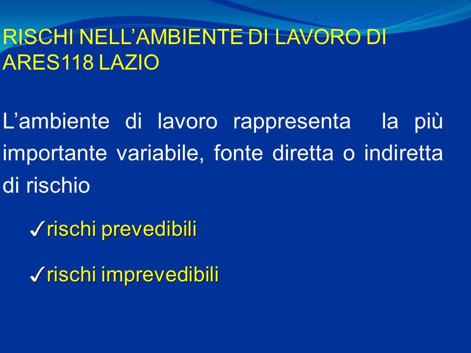 RISCHI NELL'AMBIENTE DI LAVORO DI ARES118 LAZIO