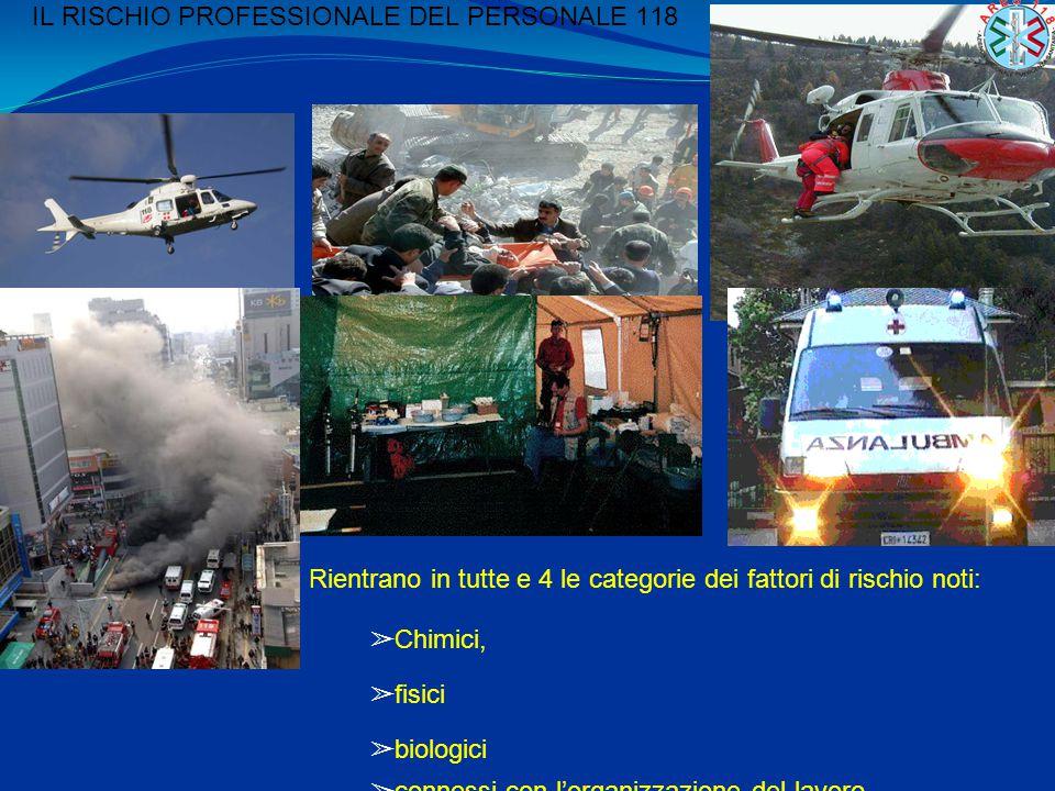 IL RISCHIO PROFESSIONALE DEL PERSONALE 118