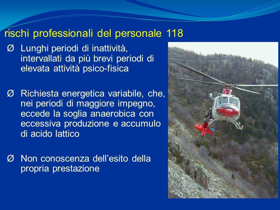 rischi professionali del personale 118