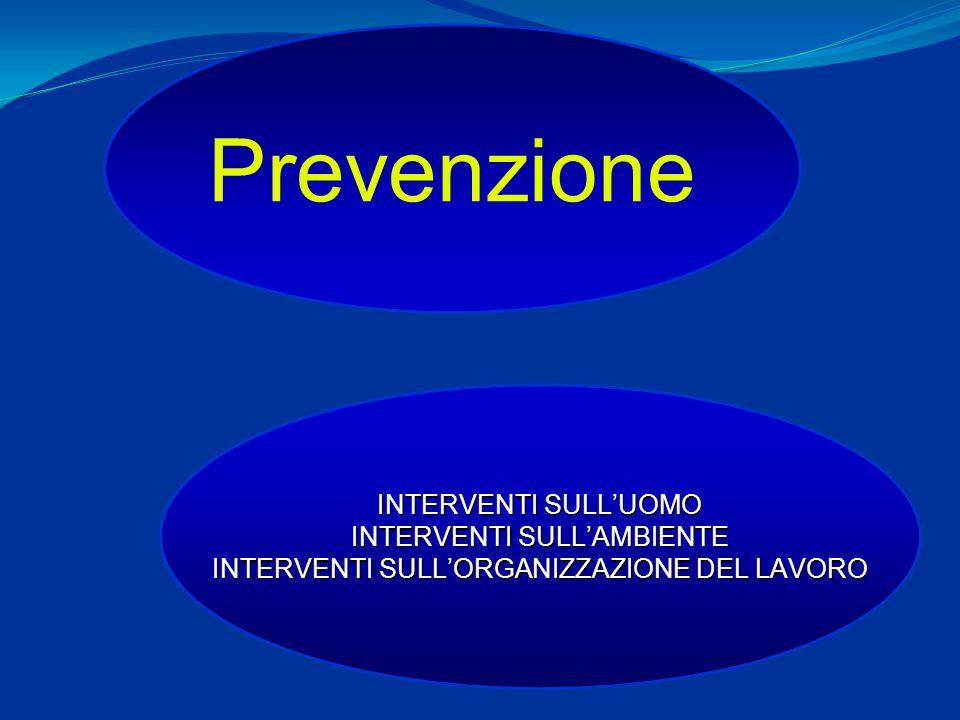 Prevenzione INTERVENTI SULL'UOMO INTERVENTI SULL'AMBIENTE