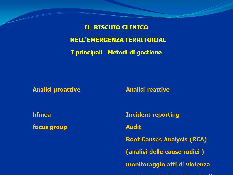 NELL EMERGENZA TERRITORIAL I principali Metodi di gestione