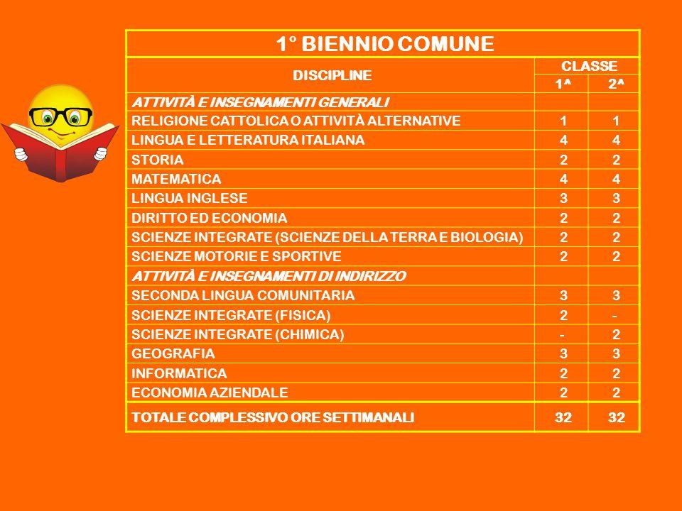 1° BIENNIO COMUNE DISCIPLINE CLASSE 1^ 2^