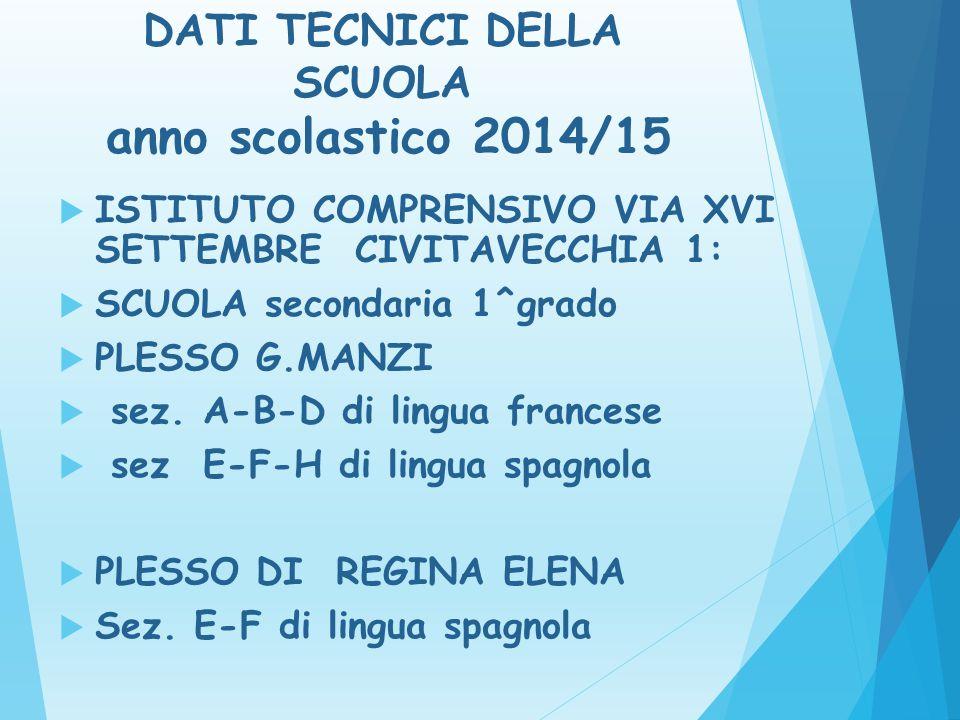 DATI TECNICI DELLA SCUOLA anno scolastico 2014/15