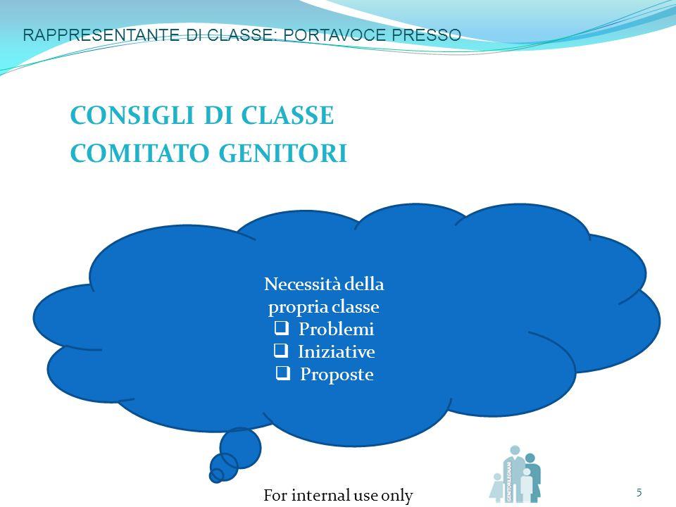 RAPPRESENTANTE DI CLASSE: Portavoce PRESSO