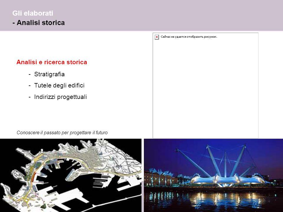 Gli elaborati - Analisi storica Analisi e ricerca storica Stratigrafia