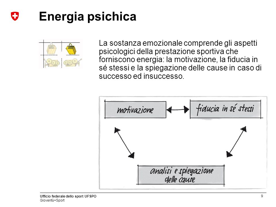 Energia psichica