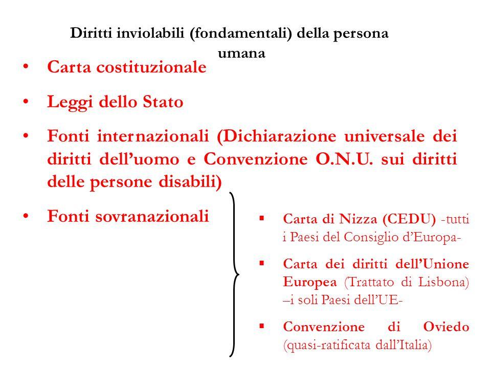 Diritti inviolabili (fondamentali) della persona umana