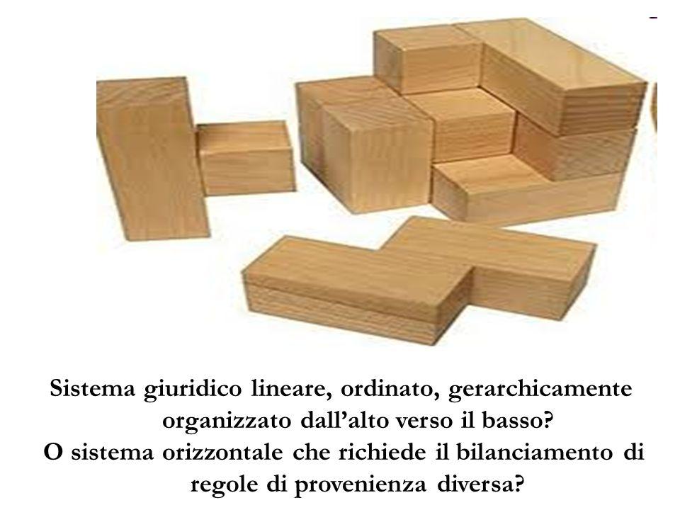Sistema giuridico lineare, ordinato, gerarchicamente organizzato dall'alto verso il basso