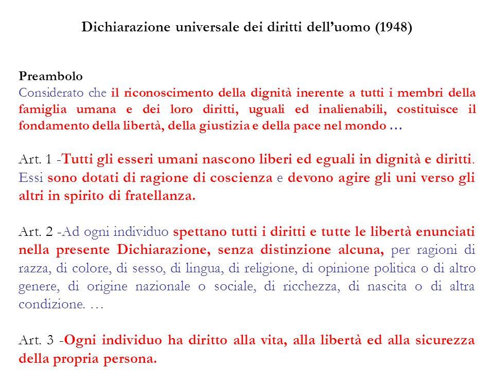 Dichiarazione universale dei diritti dell'uomo (1948)