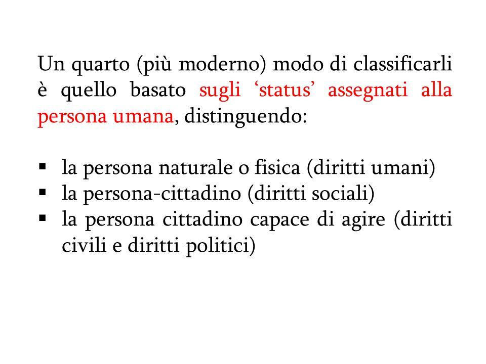 Un quarto (più moderno) modo di classificarli è quello basato sugli 'status' assegnati alla persona umana, distinguendo: