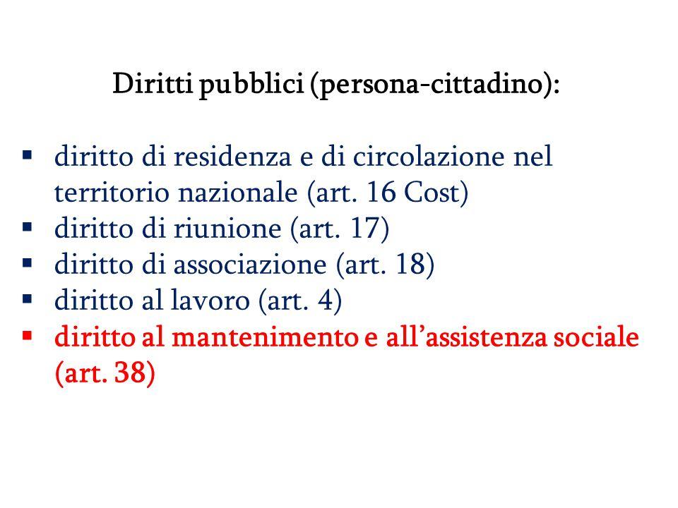 Diritti pubblici (persona-cittadino):