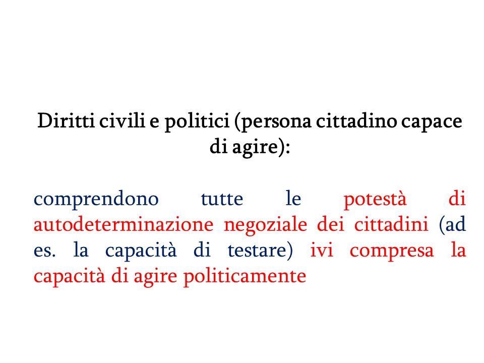 Diritti civili e politici (persona cittadino capace di agire):