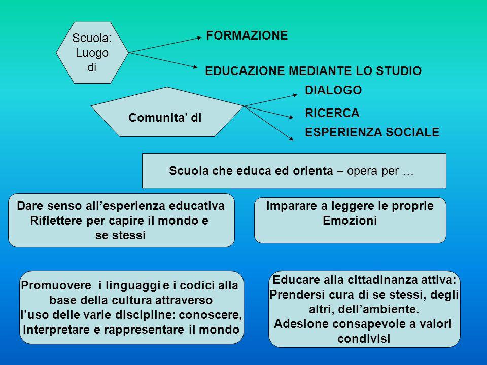 EDUCAZIONE MEDIANTE LO STUDIO