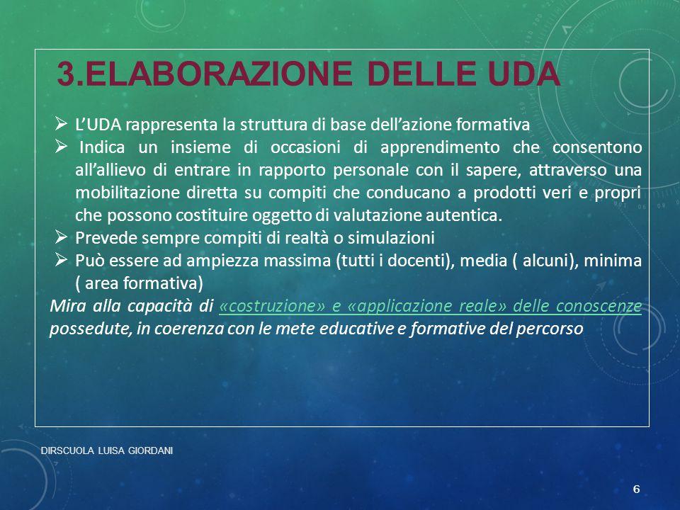 3.Elaborazione delle UDA
