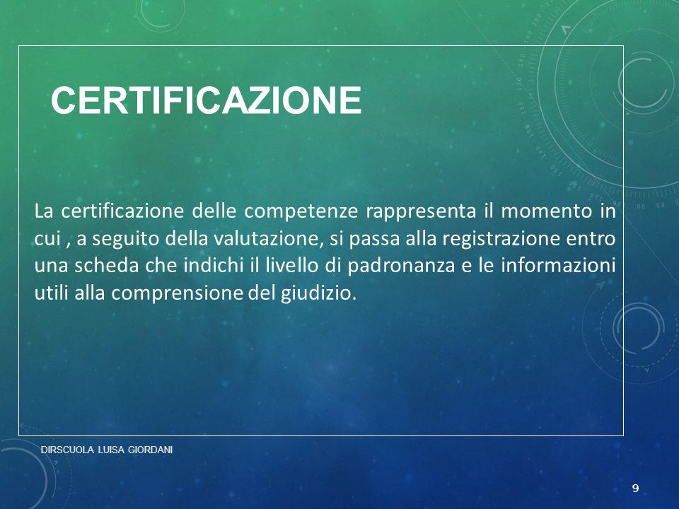 La certificazione delle competenze rappresenta il momento in cui , a seguito della valutazione, si passa alla registrazione entro una scheda che indichi il livello di padronanza e le informazioni utili alla comprensione del giudizio.