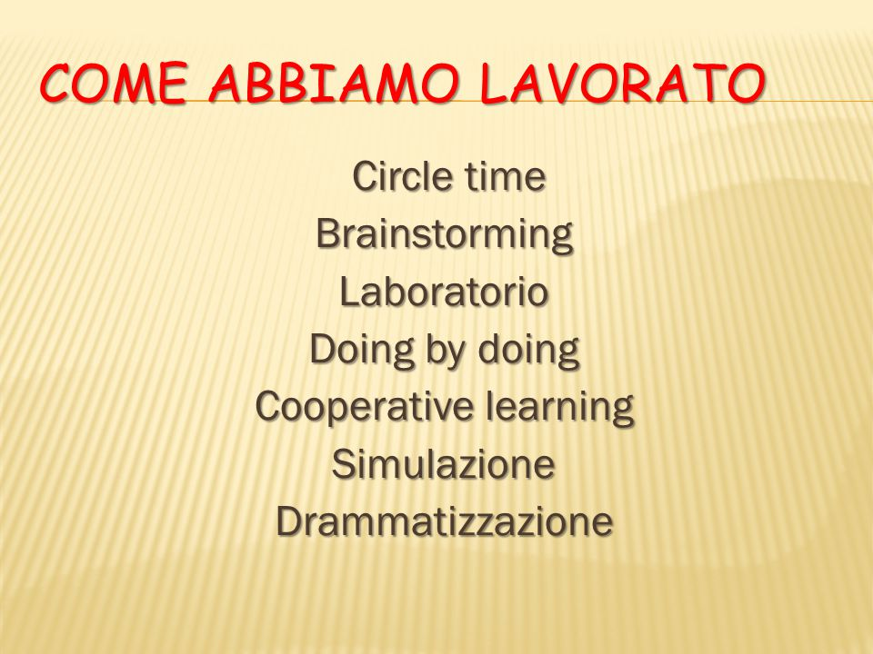COME ABBIAMO Lavorato Brainstorming Laboratorio Doing by doing