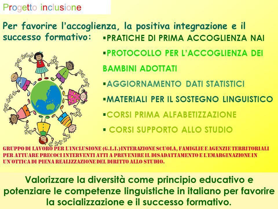 Progetto inclusione Per favorire l'accoglienza, la positiva integrazione e il successo formativo: PRATICHE DI PRIMA ACCOGLIENZA NAI.