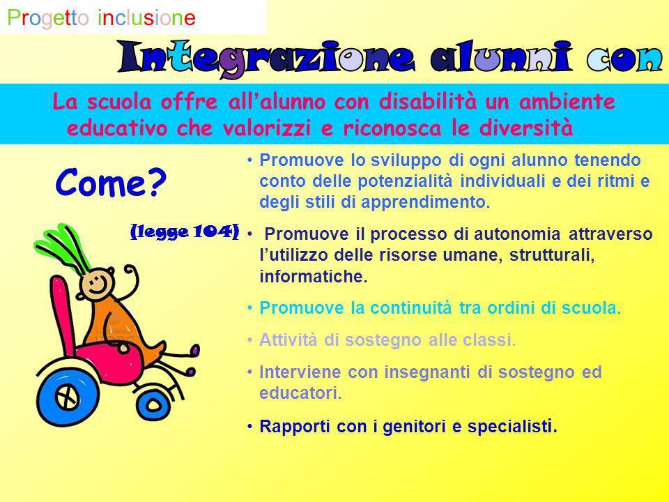 Integrazione alunni con disabilità