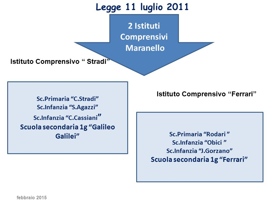 Legge 11 luglio 2011 2 Istituti Comprensivi Maranello