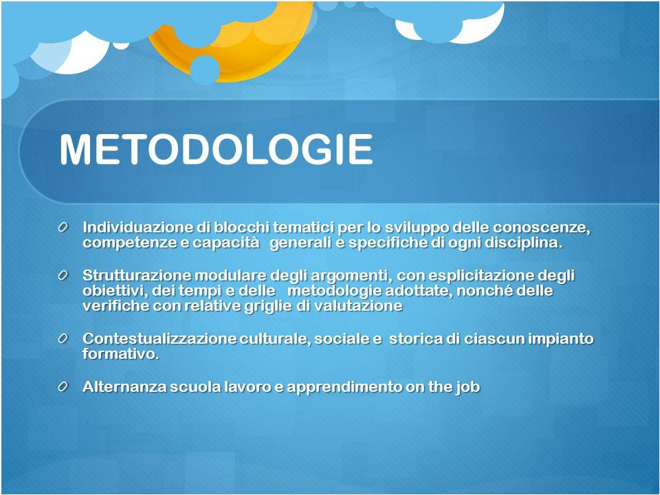METODOLOGIE Individuazione di blocchi tematici per lo sviluppo delle conoscenze, competenze e capacità generali e specifiche di ogni disciplina.