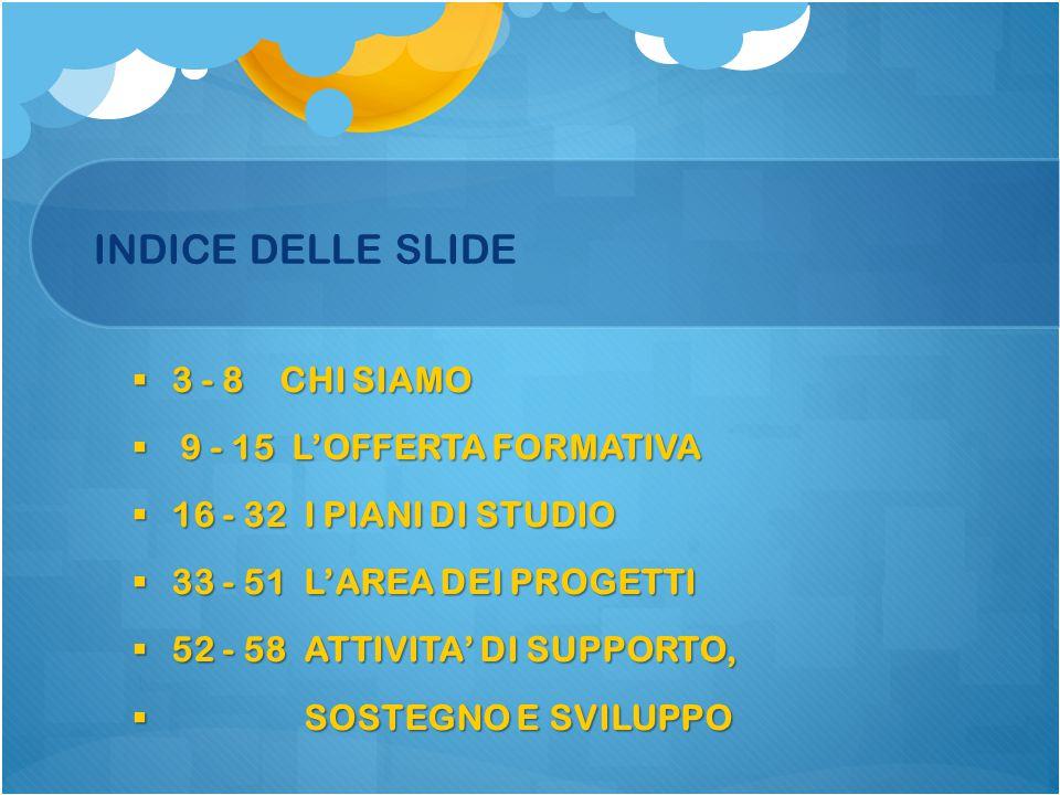INDICE DELLE SLIDE 3 - 8 CHI SIAMO 9 - 15 L'OFFERTA FORMATIVA