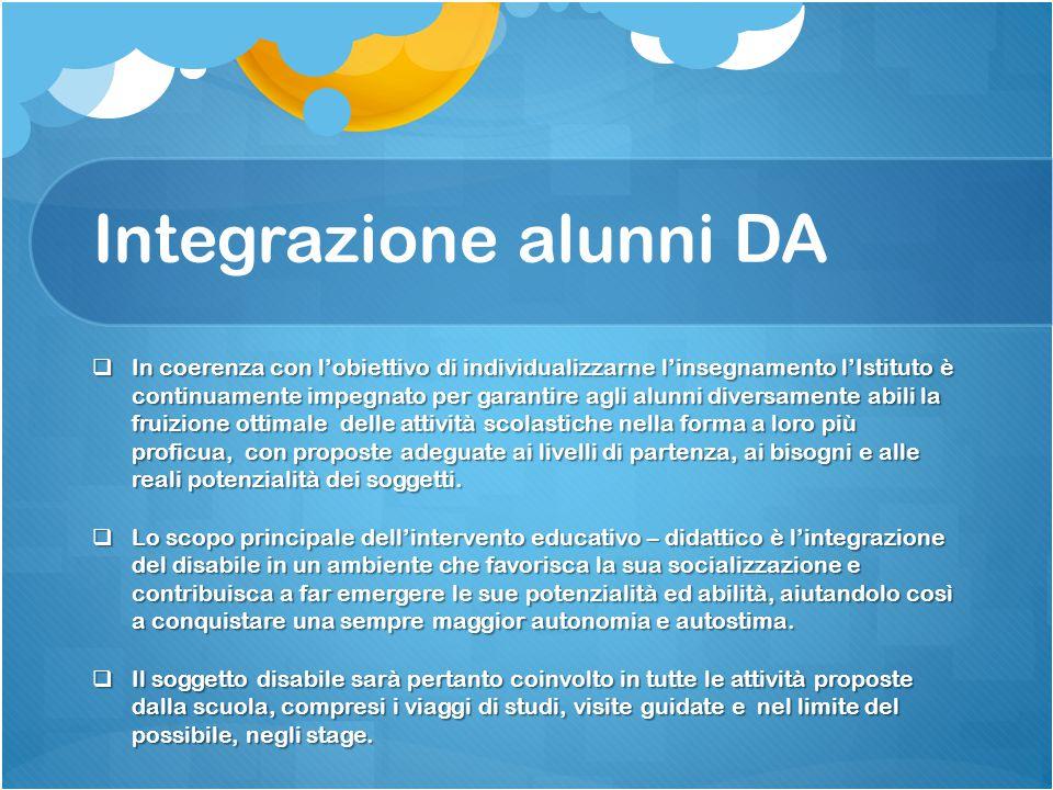 Integrazione alunni DA