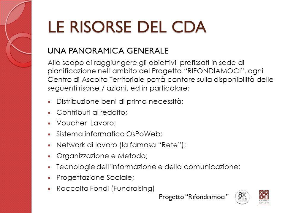 LE RISORSE DEL CDA UNA PANORAMICA GENERALE