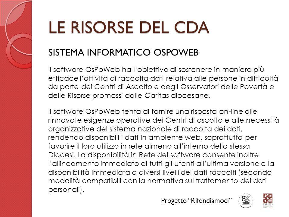 LE RISORSE DEL CDA SISTEMA INFORMATICO OSPOWEB