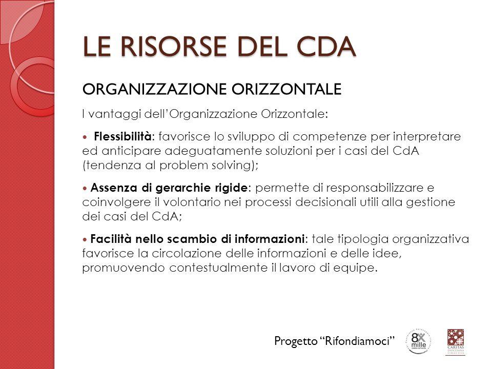 LE RISORSE DEL CDA ORGANIZZAZIONE ORIZZONTALE Progetto Rifondiamoci