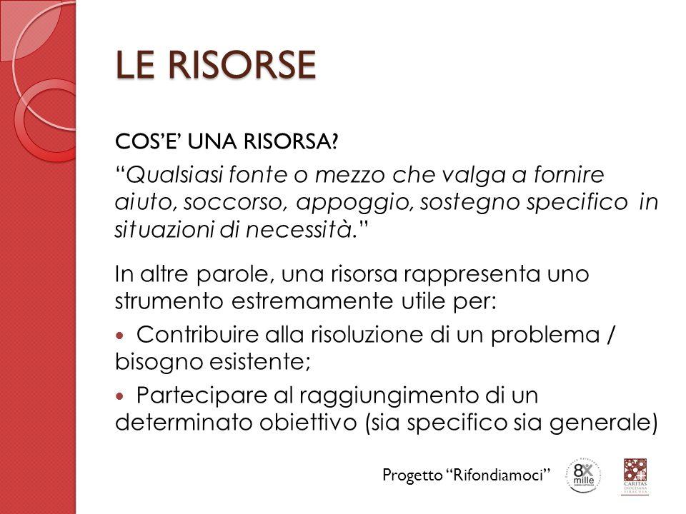 LE RISORSE COS'E' UNA RISORSA