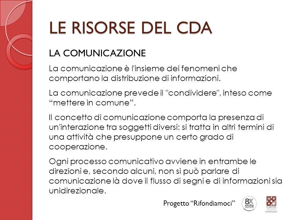 LE RISORSE DEL CDA LA COMUNICAZIONE