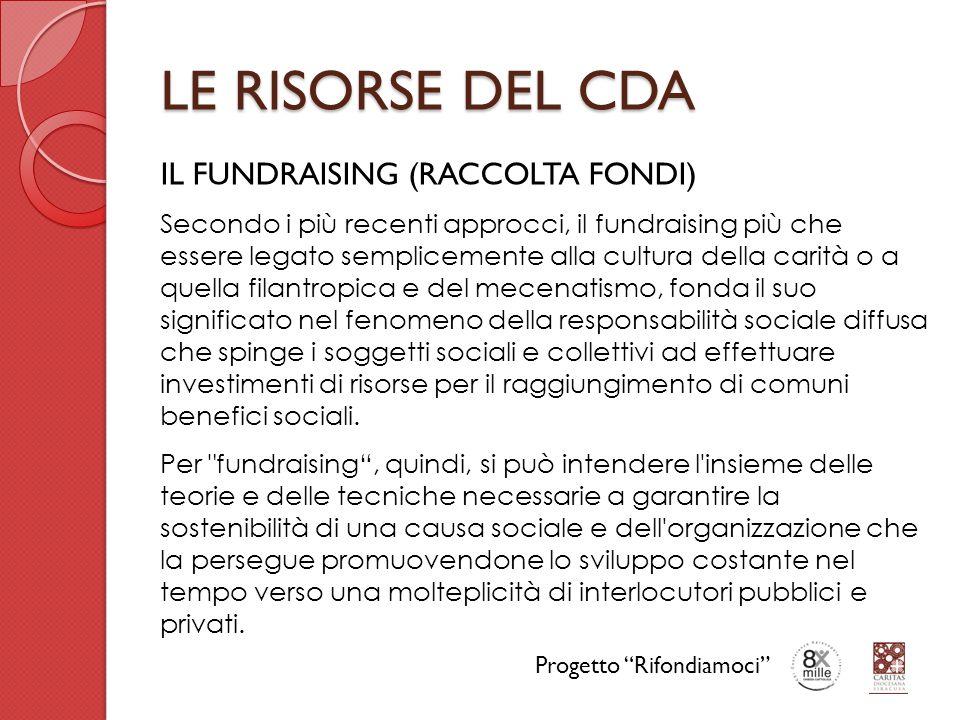 LE RISORSE DEL CDA IL FUNDRAISING (RACCOLTA FONDI)