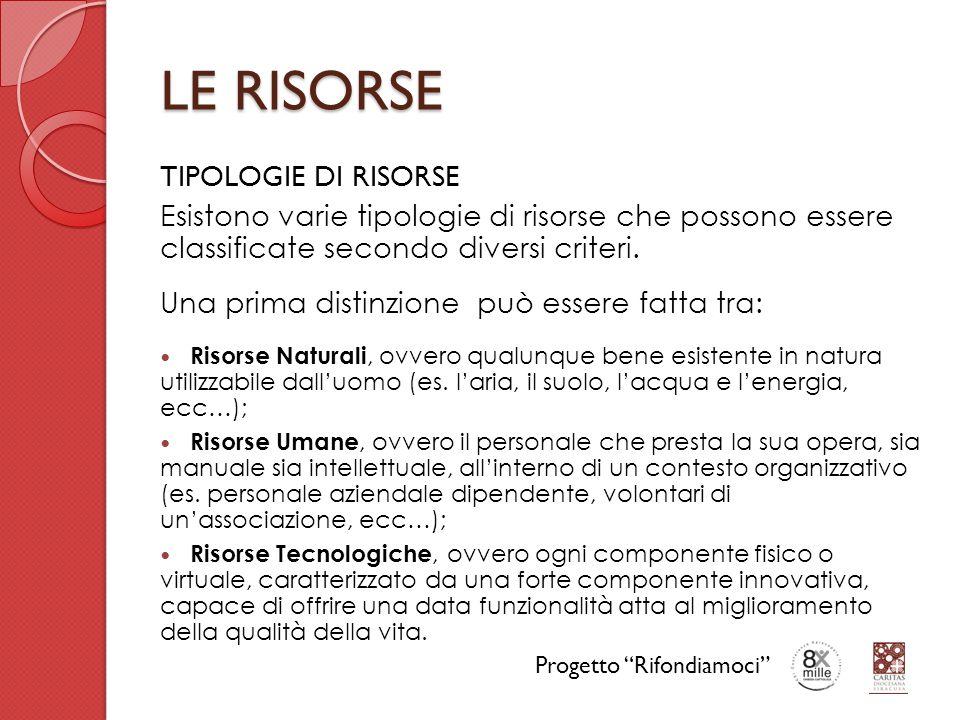 LE RISORSE TIPOLOGIE DI RISORSE