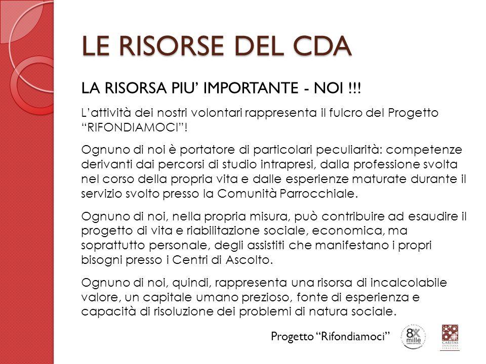 LE RISORSE DEL CDA LA RISORSA PIU' IMPORTANTE - NOI !!!