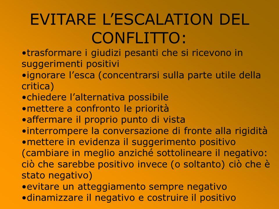 EVITARE L'ESCALATION DEL CONFLITTO: