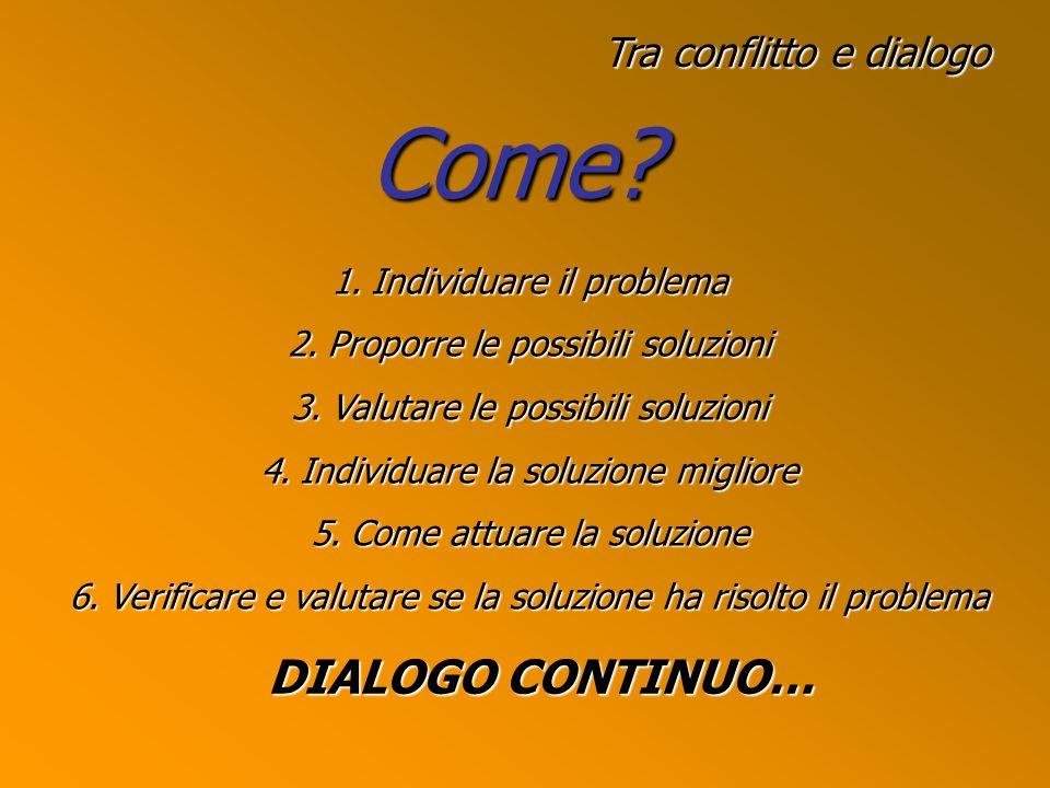 Come DIALOGO CONTINUO… Tra conflitto e dialogo