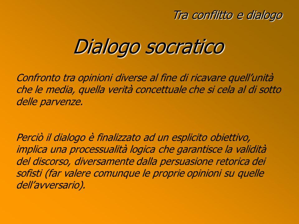 Dialogo socratico Tra conflitto e dialogo