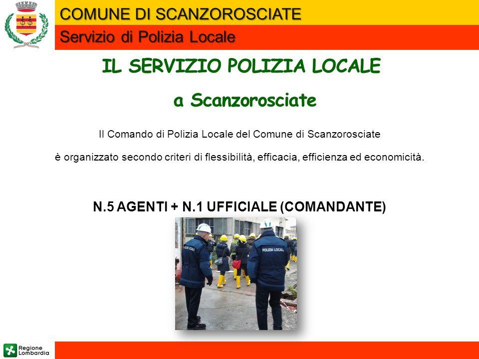IL SERVIZIO POLIZIA LOCALE N.5 AGENTI + N.1 UFFICIALE (COMANDANTE)