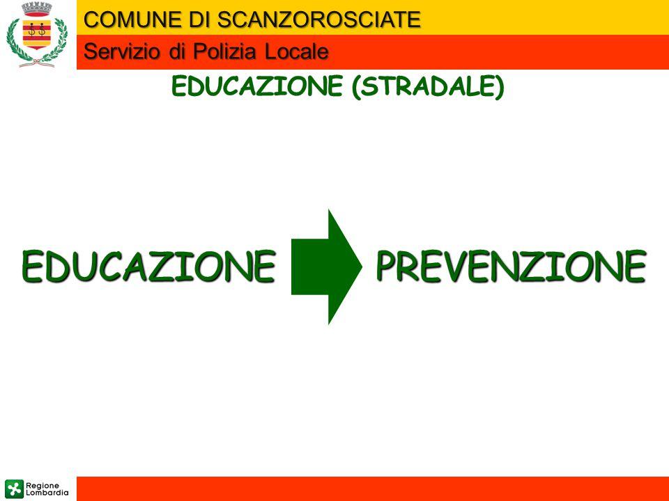 EDUCAZIONE (STRADALE)